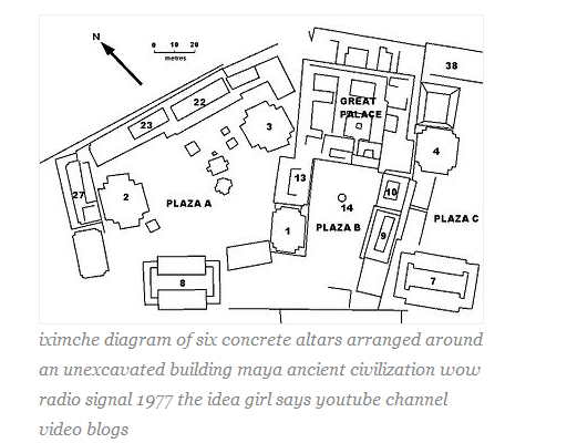 4  iximche diagram of six altars at tomb Line 8b – WOW lximche Kaqchikel MAYA CITY BACABS The Chilam Balam Books ALIENS KEPLER 22b « Paranormal UFO Ghost Stories Dreams Remote Viewing Visions