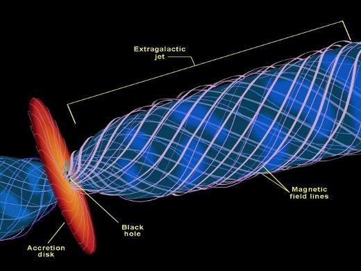 black holes quizlet - photo #31