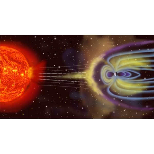 sun magnetosphere around earth's magnetic field diagram solar winds solar flares coronal Mass ejections CME's hitting earth