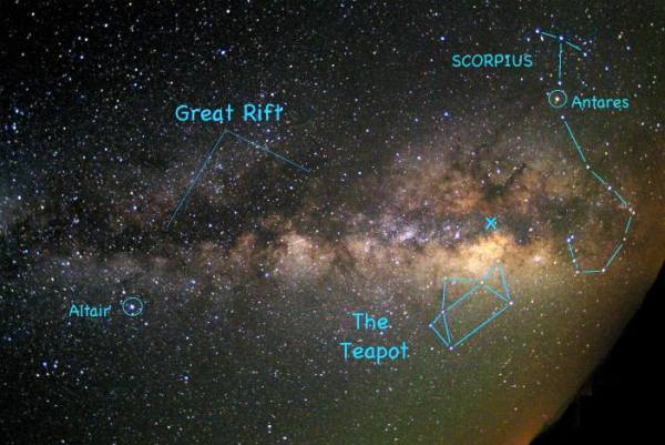 2012 the mayan calendar dec 21 great rift milky way solar system earth aligns sun planets scorpius antares altair the teapot
